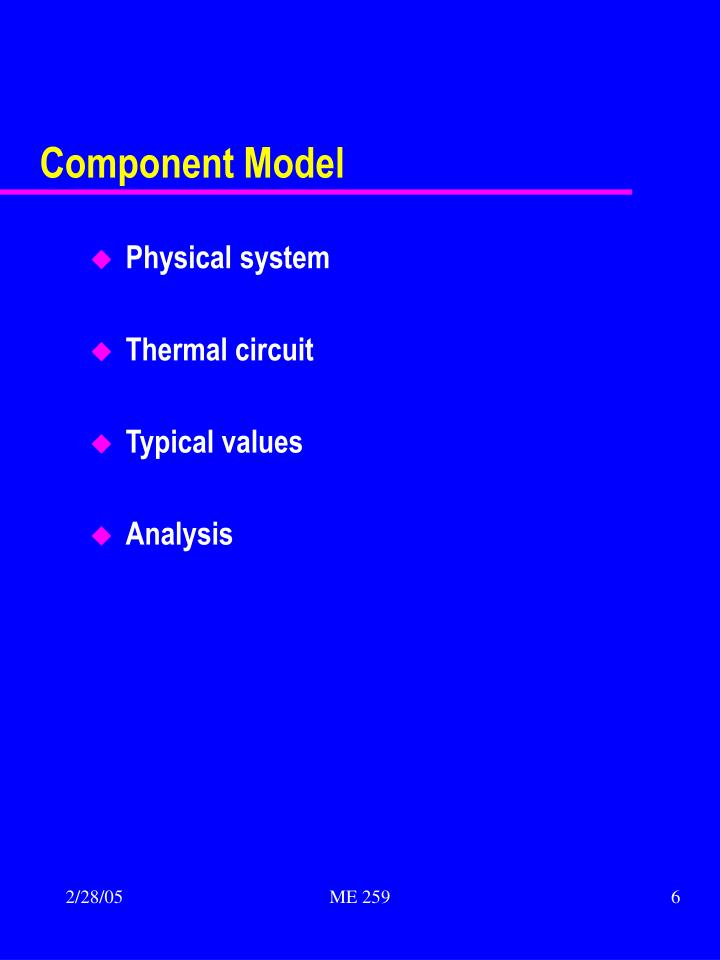 Component Model