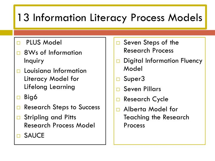 information literacy on spl model Literacy collaborative is a researched-based instructional model for literacy teaching and learning our language and literacy framework for literature and content areas (k-8) is student centered and provides many opportunities for authentic reading and writing, as well as focused work on the.