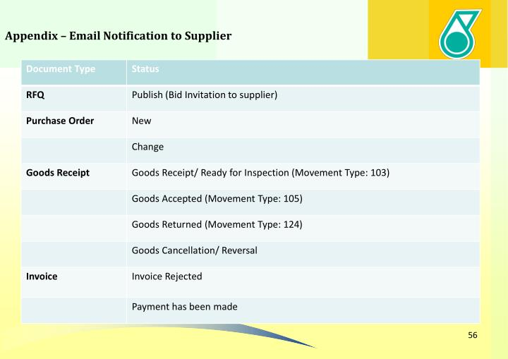 Appendix – Email Notification to Supplier