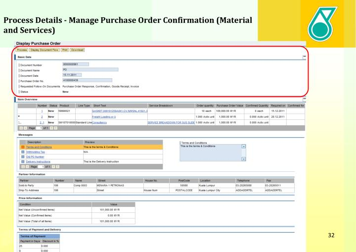 Process Details - Manage Purchase Order
