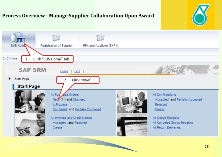 Process Overview - Manage Supplier Collaboration Upon Award
