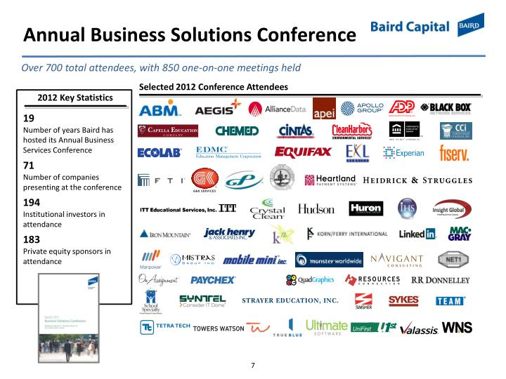 Annual Business Solutions