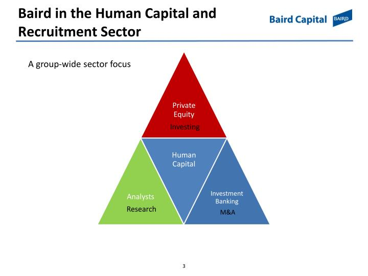 Baird in the human capital and recruitment sector