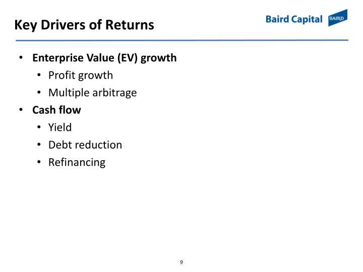 Key Drivers of Returns