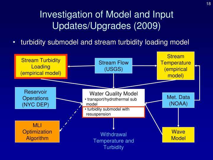 Investigation of Model and Input Updates/Upgrades (2009)