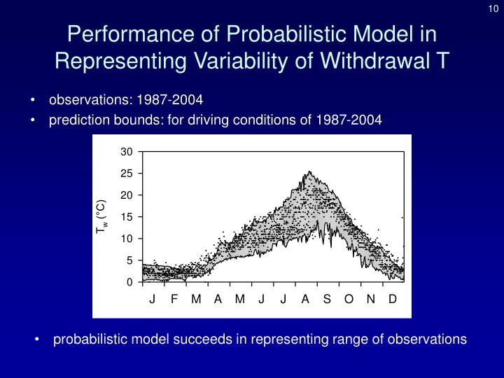 Performance of Probabilistic Model in Representing Variability of Withdrawal T