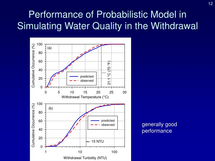 Performance of Probabilistic Model in Simulating Water Quality in the Withdrawal