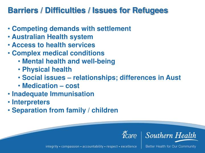 Barriers / Difficulties / Issues for Refugees