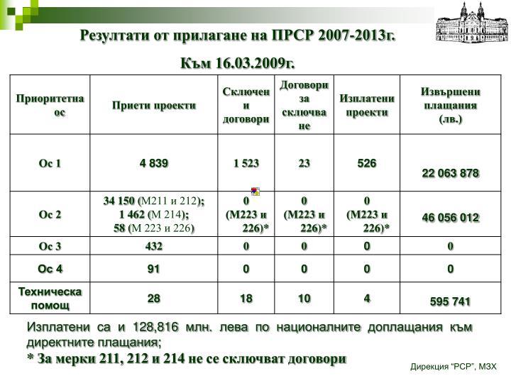 Резултати от прилагане на ПРСР 2007-2013г.