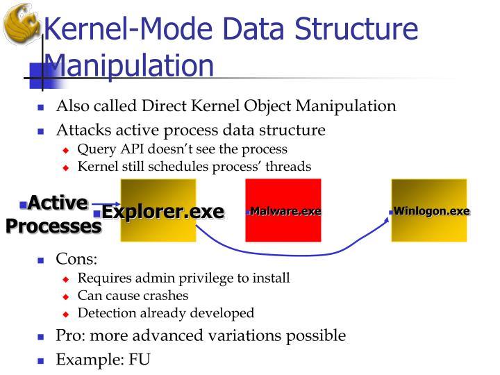 Kernel-Mode Data Structure Manipulation