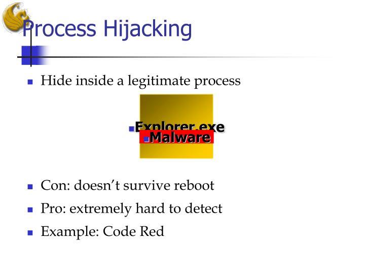 Process Hijacking