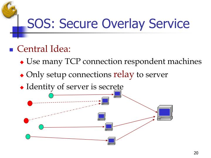 SOS: Secure Overlay Service