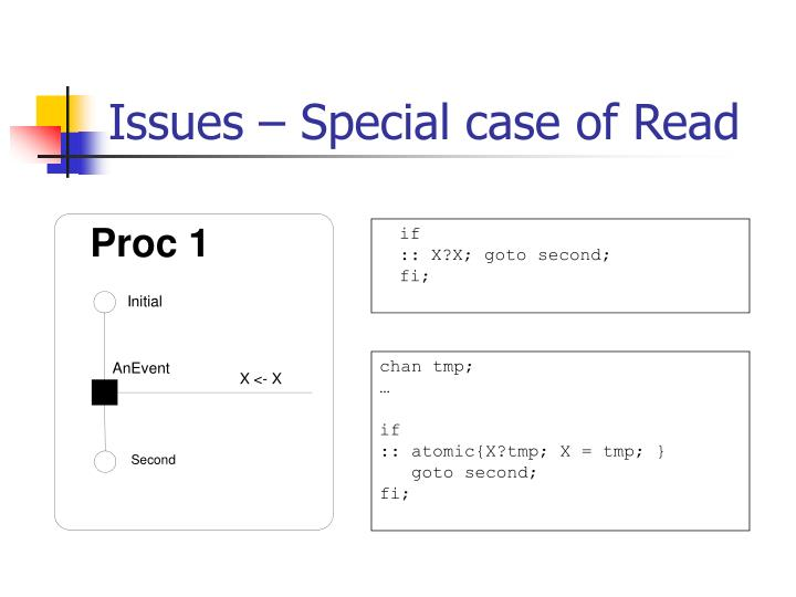 Issues – Special case of Read