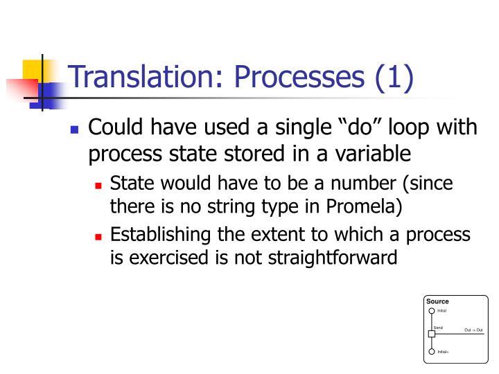 Translation: Processes (1)