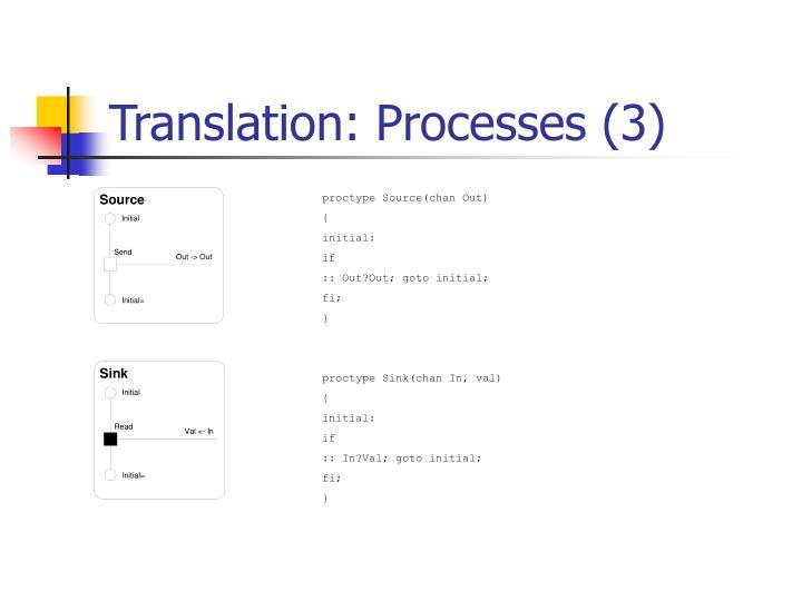 Translation: Processes (3)