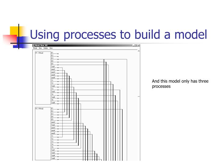 Using processes to build a model