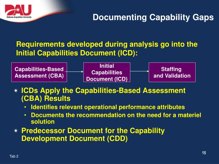 ICDs Apply the Capabilities-Based Assessment (CBA) Results