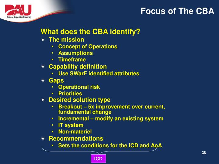 Focus of The CBA