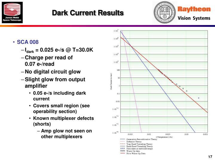 Dark Current Results