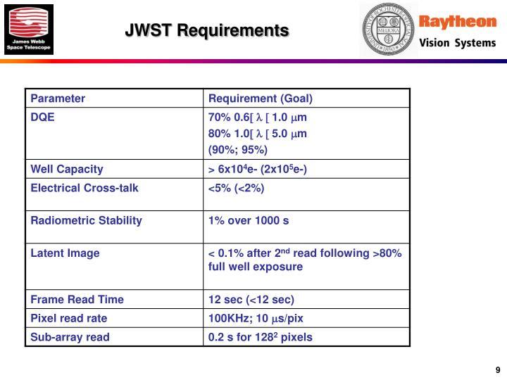 JWST Requirements