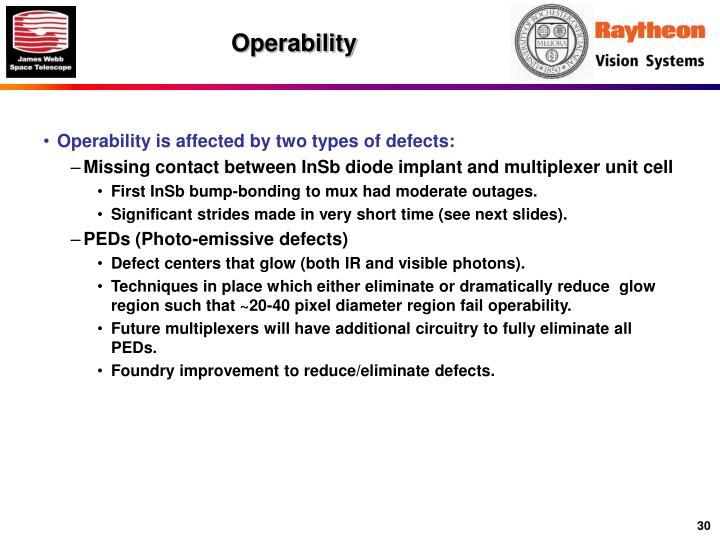 Operability