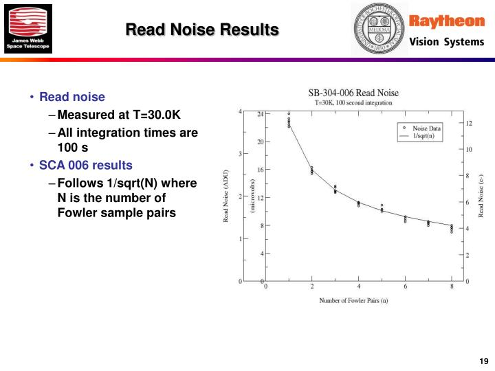 Read Noise Results
