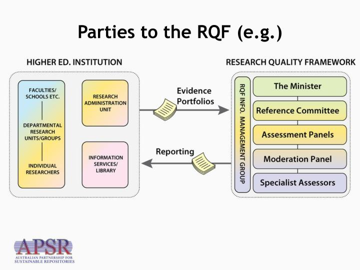 Parties to the RQF (e.g.)