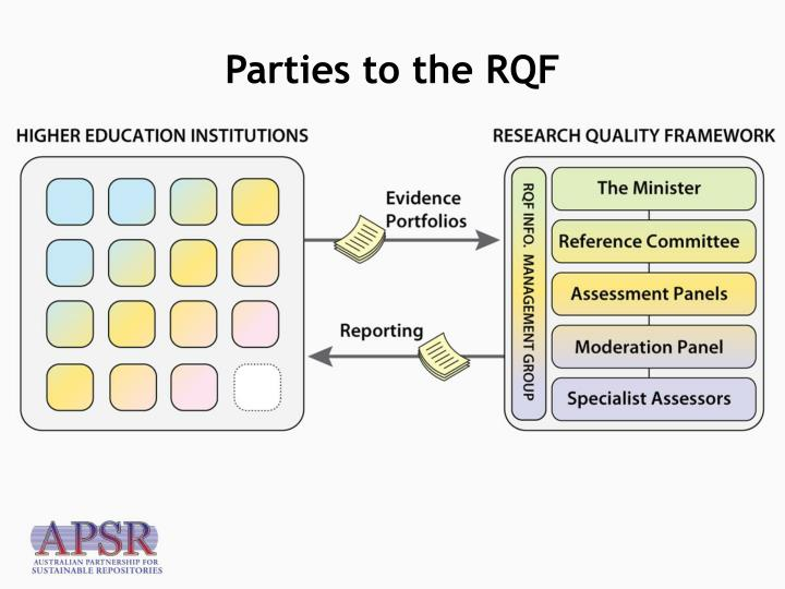 Parties to the rqf