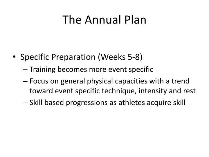 The Annual Plan
