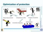 optimization of protection
