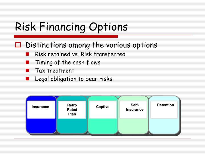 Risk Financing Options