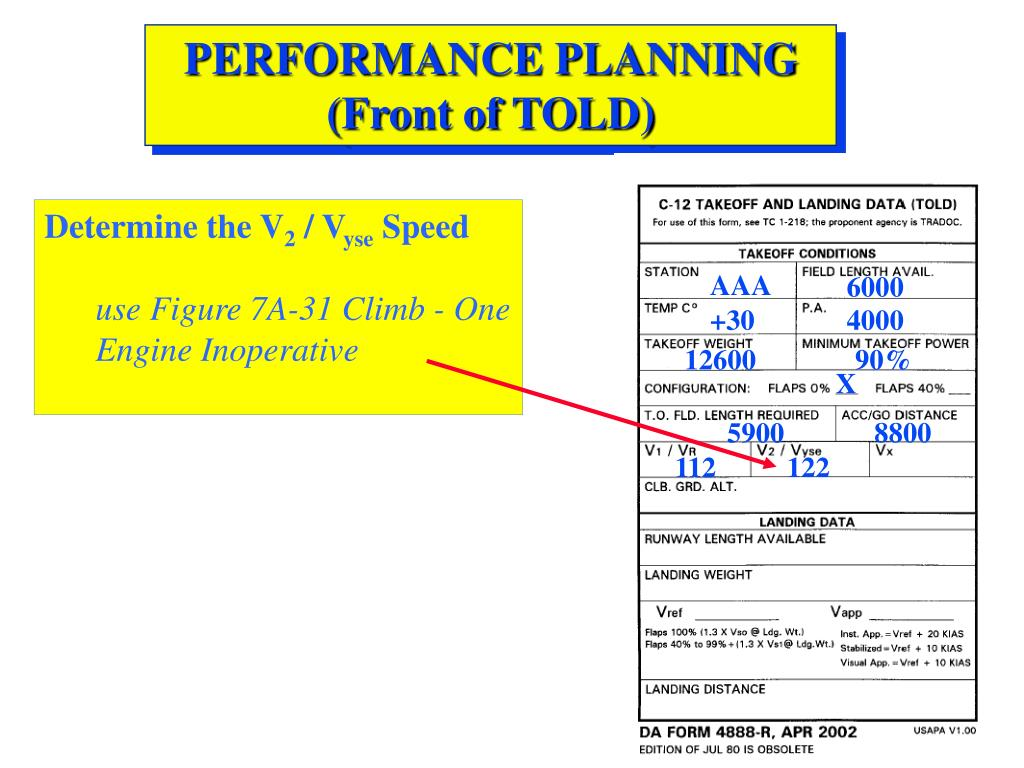 PPT - TAKEOFF AND LANDING DATA (TOLD) CARDS FOR C12 D2/T1/T2