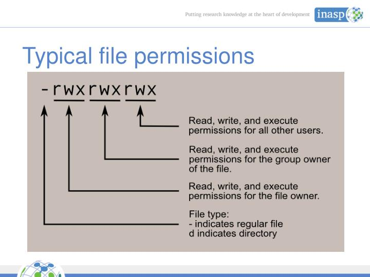 Typical file permissions