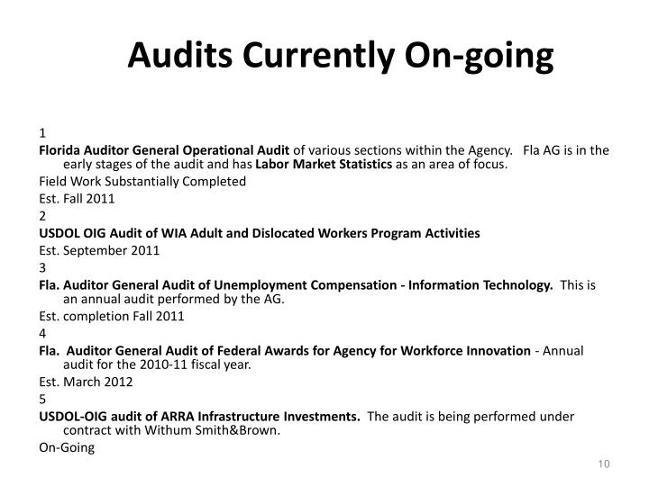 Audits Currently