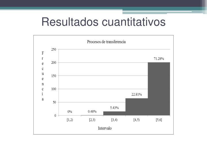 Resultados cuantitativos