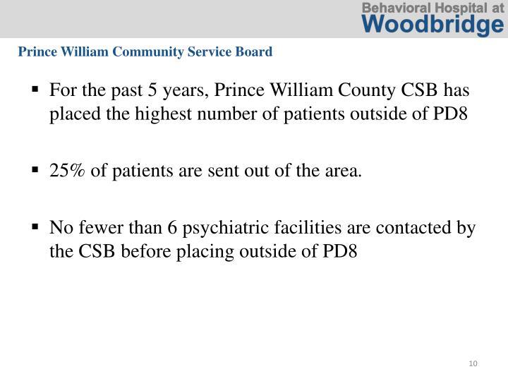 Prince William Community Service Board
