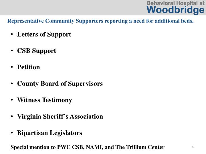 Representative Community Supporters reporting a need for additional beds.