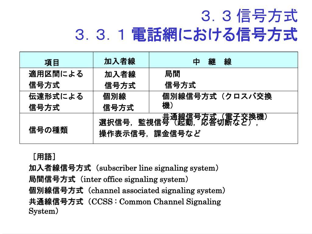 PPT - 第3章 交換とルーチング PowerPoint Presentation, free ...