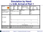 simulation by hand t 0 00 arrival of part 1