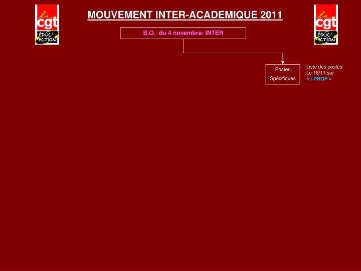 Mouvement inter academique 20111