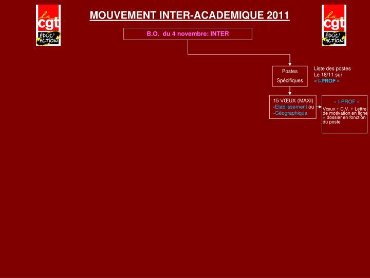 Mouvement inter academique 20112