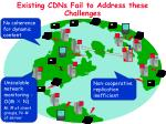 existing cdns fail to address these challenges