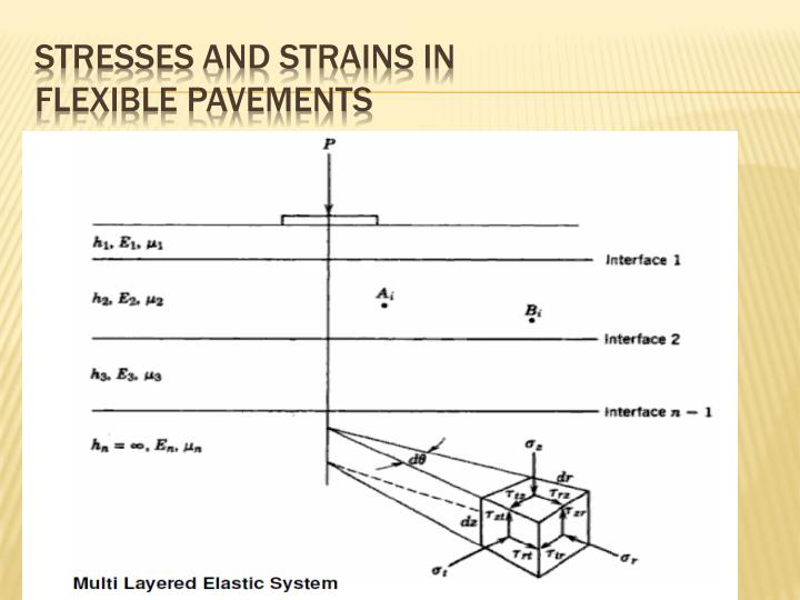 Stresses and strains in flexible pavements