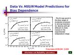 data vs msun model predictions for bias dependence