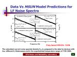 data vs msun model predictions for lf noise spectra