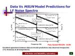 data vs msun model predictions for lf noise spectra1
