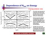 dependence of n thk on energy