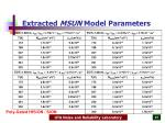 extracted msun model parameters