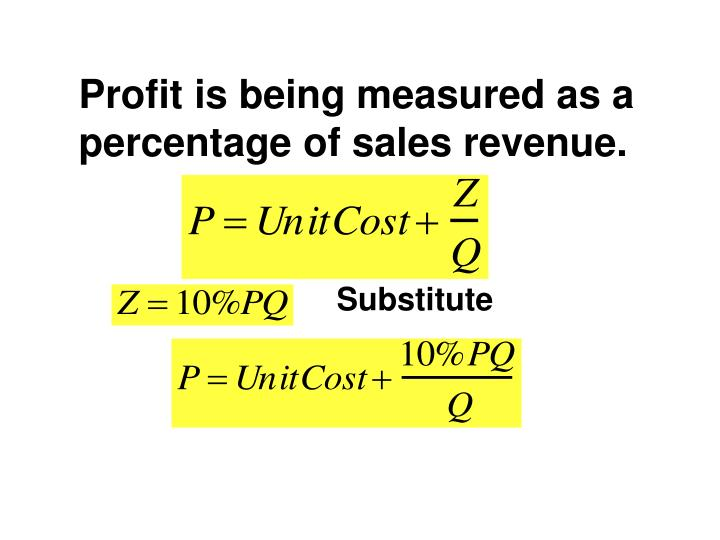 Profit is being measured as a percentage of sales revenue.