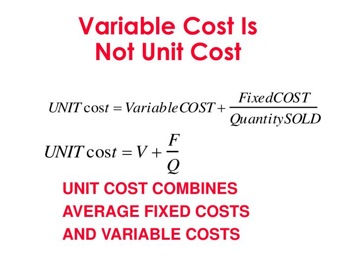 Variable Cost Is